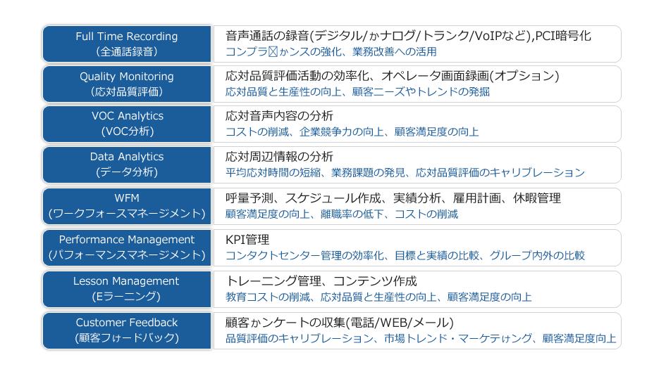 スクリーンショット 2013-03-28 19.36.05