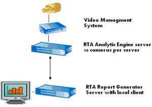rta_sys01